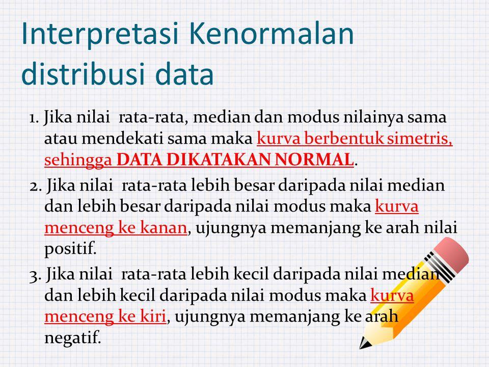 Interpretasi Kenormalan distribusi data 1. Jika nilai rata-rata, median dan modus nilainya sama atau mendekati sama maka kurva berbentuk simetris, seh