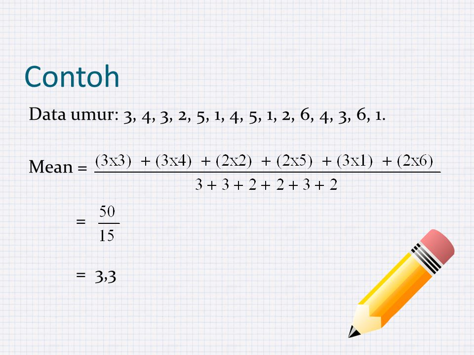 Contoh Data umur: 3, 4, 3, 2, 5, 1, 4, 5, 1, 2, 6, 4, 3, 6, 1. Mean = = = 3,3