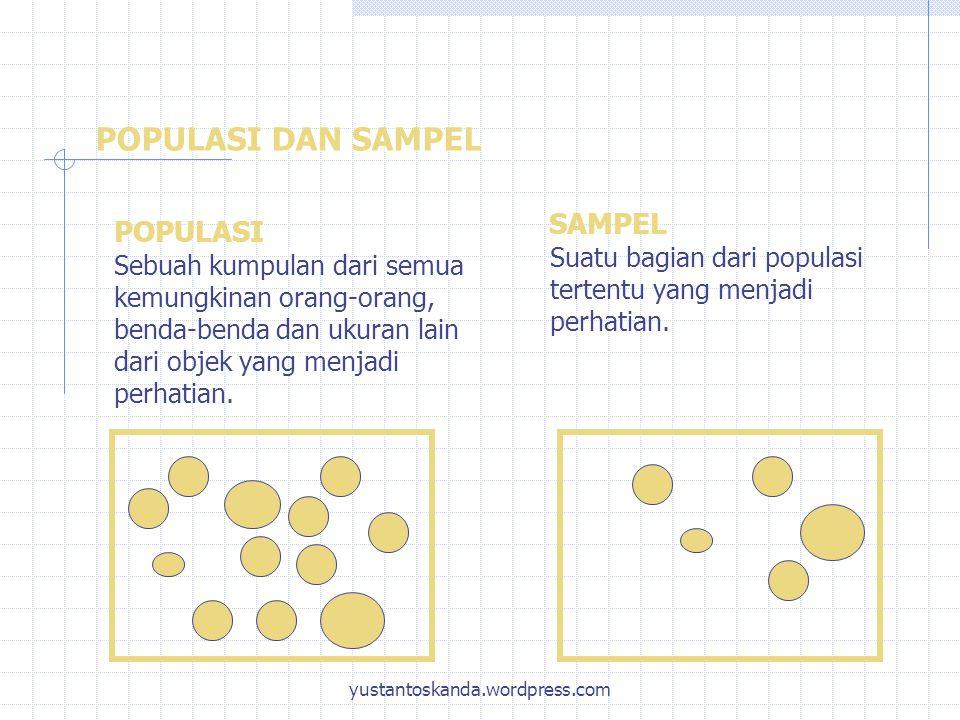 POPULASI DAN SAMPEL POPULASI Sebuah kumpulan dari semua kemungkinan orang-orang, benda-benda dan ukuran lain dari objek yang menjadi perhatian. SAMPEL