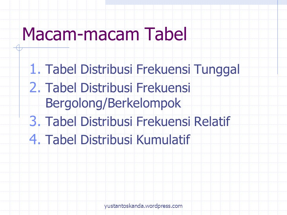 Macam-macam Tabel 1. Tabel Distribusi Frekuensi Tunggal 2. Tabel Distribusi Frekuensi Bergolong/Berkelompok 3. Tabel Distribusi Frekuensi Relatif 4. T