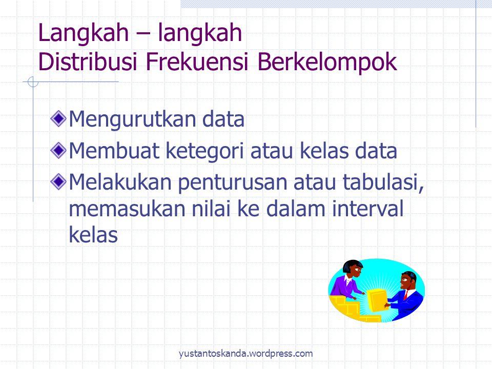 Langkah – langkah Distribusi Frekuensi Berkelompok Mengurutkan data Membuat ketegori atau kelas data Melakukan penturusan atau tabulasi, memasukan nil
