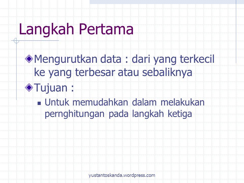 Langkah Pertama Mengurutkan data : dari yang terkecil ke yang terbesar atau sebaliknya Tujuan : Untuk memudahkan dalam melakukan pernghitungan pada la
