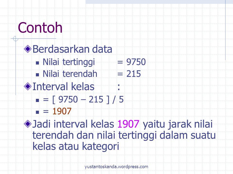 Contoh Berdasarkan data Nilai tertinggi = 9750 Nilai terendah = 215 Interval kelas : = [ 9750 – 215 ] / 5 = 1907 Jadi interval kelas 1907 yaitu jarak