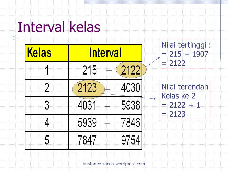 Interval kelas Nilai tertinggi : = 215 + 1907 = 2122 Nilai terendah Kelas ke 2 = 2122 + 1 = 2123 yustantoskanda.wordpress.com