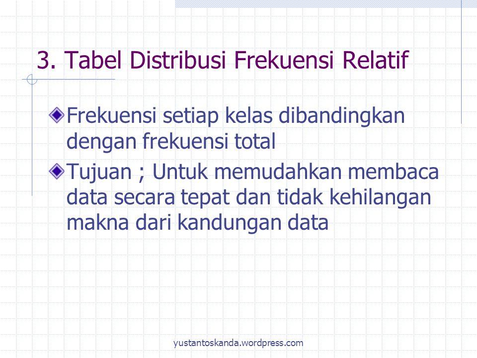 3. Tabel Distribusi Frekuensi Relatif Frekuensi setiap kelas dibandingkan dengan frekuensi total Tujuan ; Untuk memudahkan membaca data secara tepat d