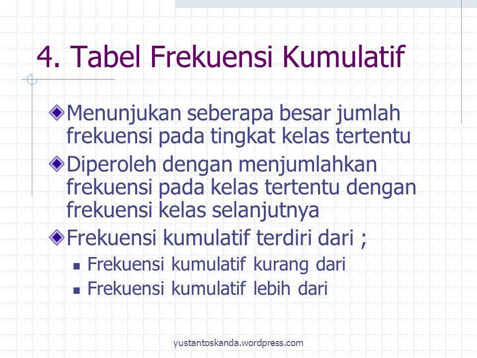 4. Tabel Frekuensi Kumulatif Menunjukan seberapa besar jumlah frekuensi pada tingkat kelas tertentu Diperoleh dengan menjumlahkan frekuensi pada kelas