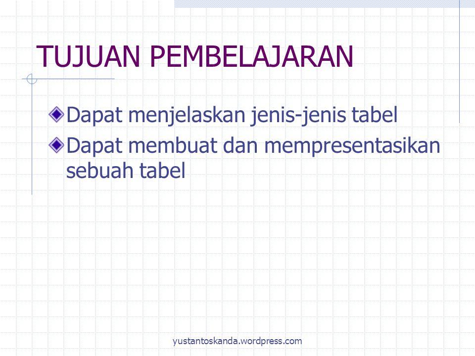TUJUAN PEMBELAJARAN yustantoskanda.wordpress.com Dapat menjelaskan jenis-jenis tabel Dapat membuat dan mempresentasikan sebuah tabel