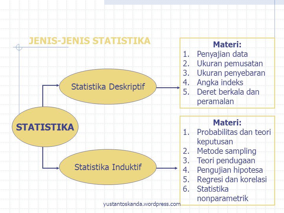 JENIS-JENIS STATISTIKA STATISTIKA Statistika Deskriptif Statistika Induktif Materi: 1.Penyajian data 2.Ukuran pemusatan 3.Ukuran penyebaran 4.Angka in