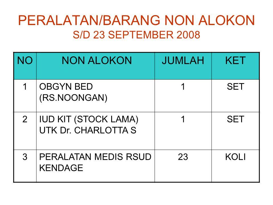 PERALATAN/BARANG NON ALOKON S/D 23 SEPTEMBER 2008 NO NON ALOKONJUMLAHKET 1OBGYN BED (RS.NOONGAN) 1SET 2IUD KIT (STOCK LAMA) UTK Dr.