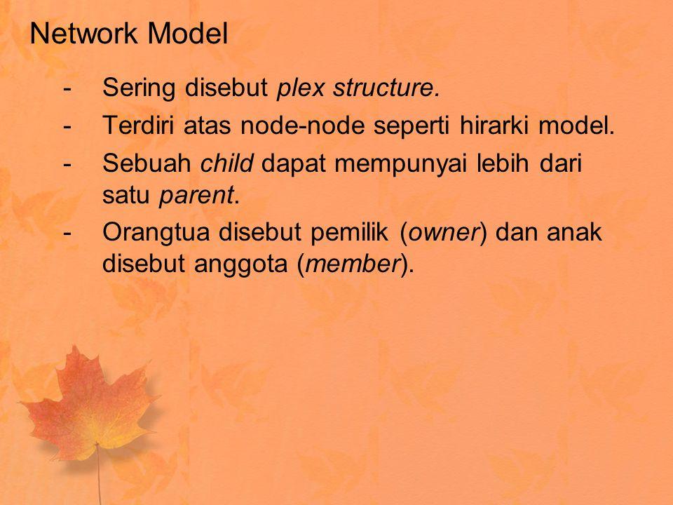 Network Model -Sering disebut plex structure. -Terdiri atas node-node seperti hirarki model. -Sebuah child dapat mempunyai lebih dari satu parent. -Or