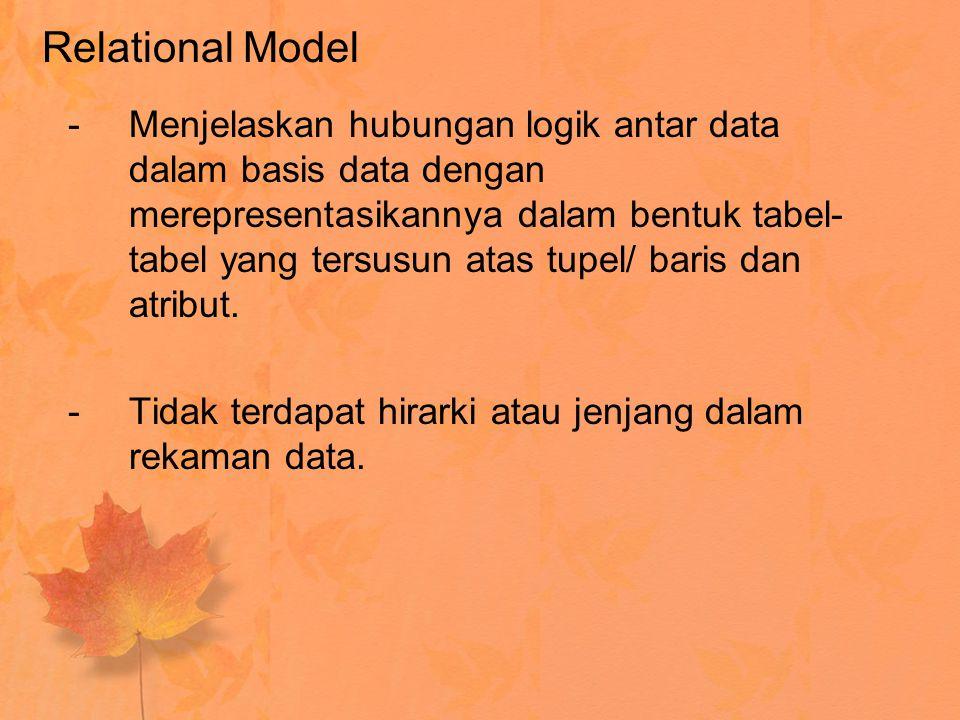 Relational Model -Menjelaskan hubungan logik antar data dalam basis data dengan merepresentasikannya dalam bentuk tabel- tabel yang tersusun atas tupe