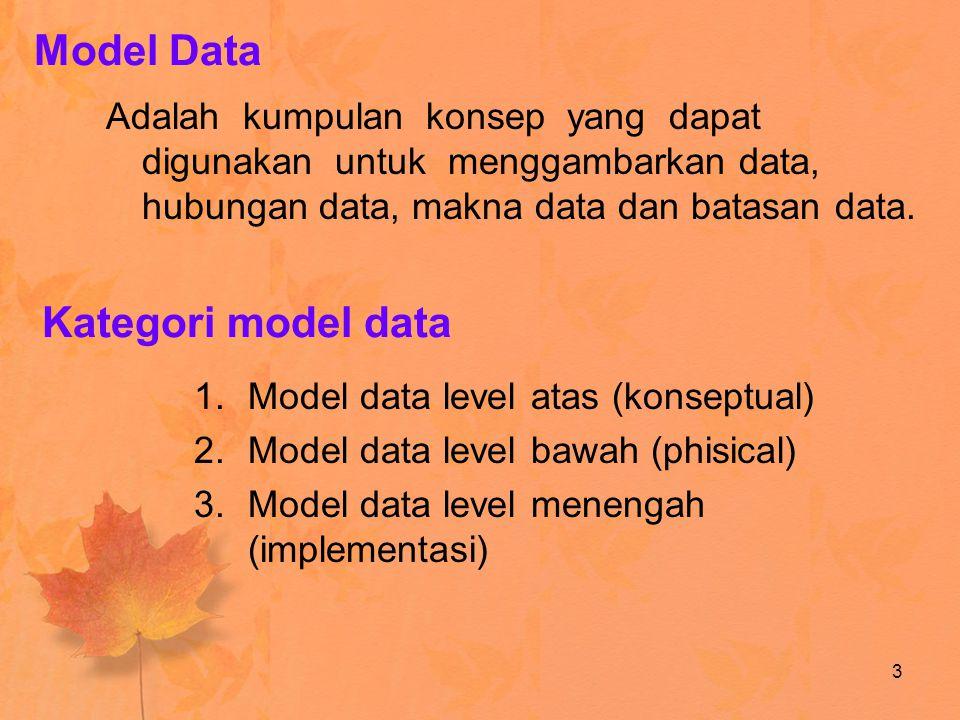 Model Data Adalah kumpulan konsep yang dapat digunakan untuk menggambarkan data, hubungan data, makna data dan batasan data. 3 Kategori model data 1.M