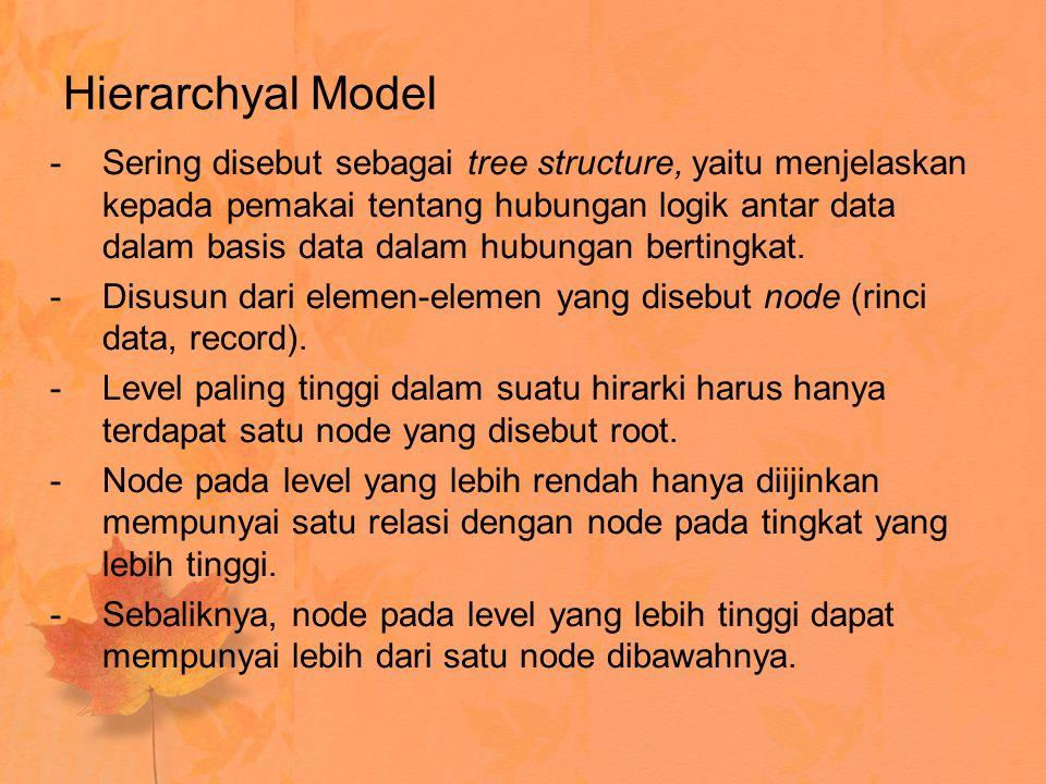 Hierarchyal Model -Sering disebut sebagai tree structure, yaitu menjelaskan kepada pemakai tentang hubungan logik antar data dalam basis data dalam hu