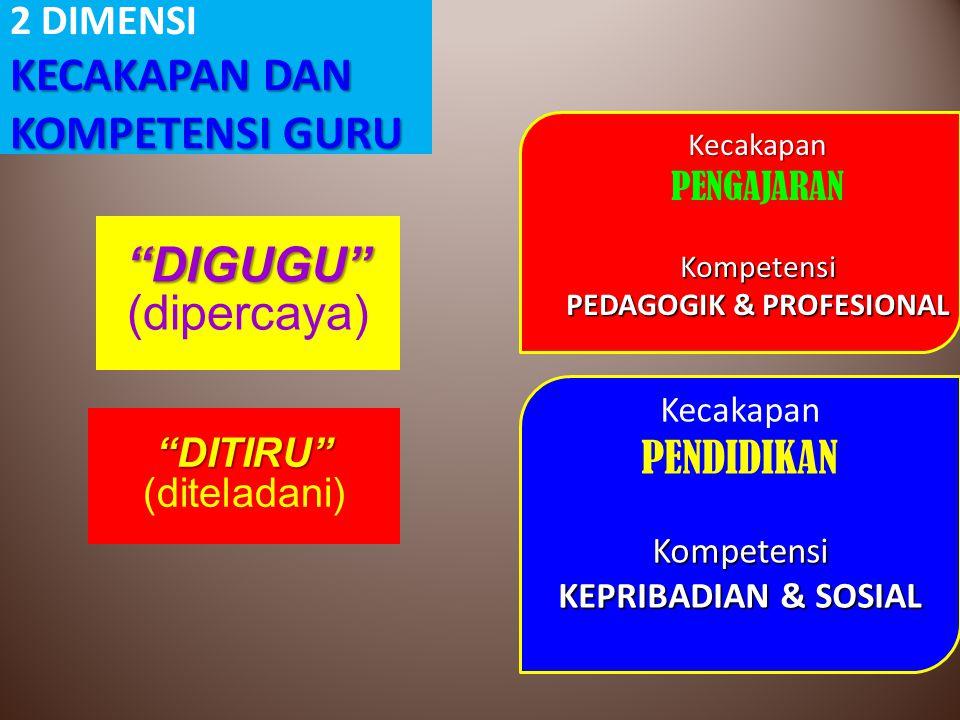 GURU vs GURU GURU IDOLA vs GURU POPULIS GURU IDOLA : GURU IDOLA : guru yang diterima dengan baik kehadirannya oleh para siswa karena (materi & metode) (motivasi & inspirasi) yang dikuasainya.