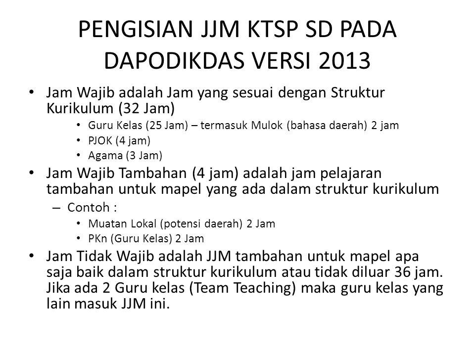 PENGISIAN JJM KTSP SD PADA DAPODIKDAS VERSI 2013 Jam Wajib adalah Jam yang sesuai dengan Struktur Kurikulum (32 Jam) Guru Kelas (25 Jam) – termasuk Mu