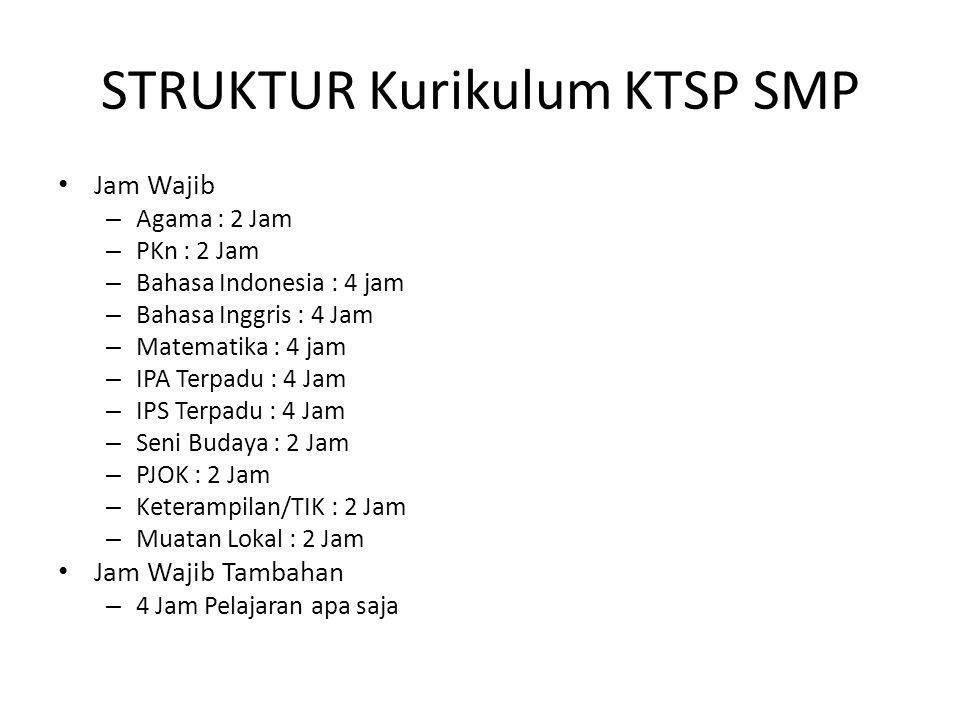 STRUKTUR Kurikulum KTSP SMP Jam Wajib – Agama : 2 Jam – PKn : 2 Jam – Bahasa Indonesia : 4 jam – Bahasa Inggris : 4 Jam – Matematika : 4 jam – IPA Ter