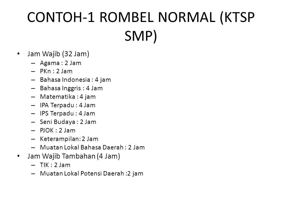 CONTOH-1 ROMBEL NORMAL (KTSP SMP) Jam Wajib (32 Jam) – Agama : 2 Jam – PKn : 2 Jam – Bahasa Indonesia : 4 jam – Bahasa Inggris : 4 Jam – Matematika :