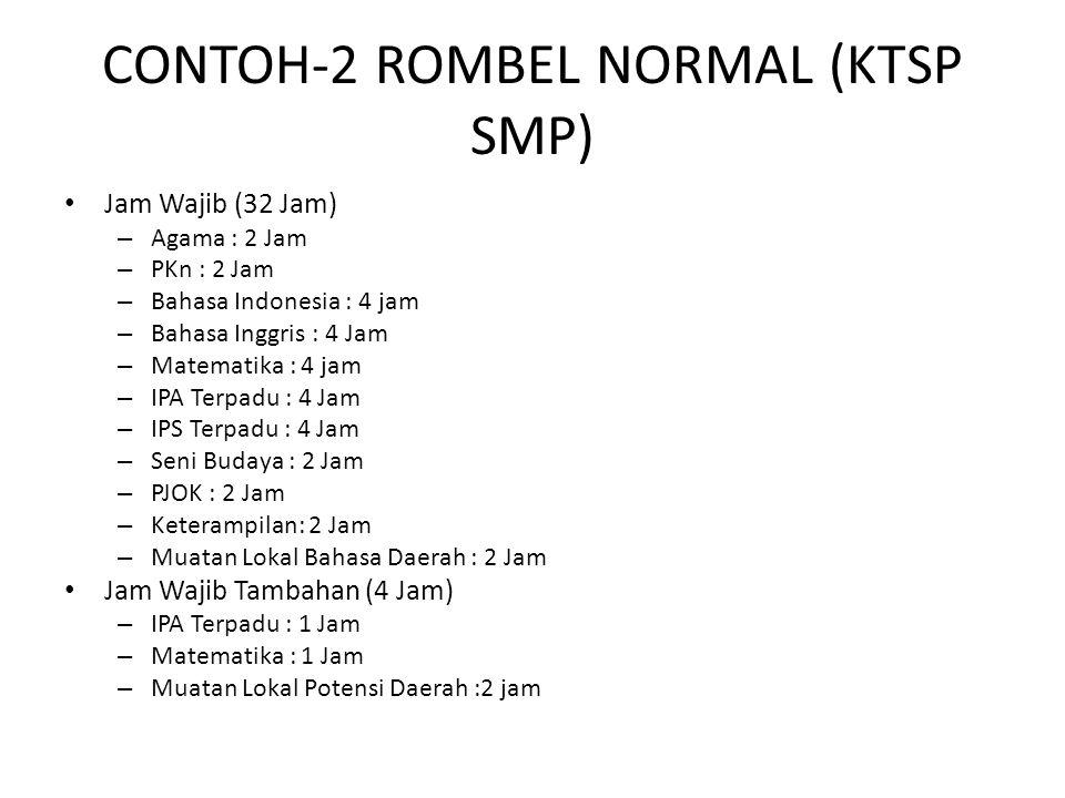 CONTOH-2 ROMBEL NORMAL (KTSP SMP) Jam Wajib (32 Jam) – Agama : 2 Jam – PKn : 2 Jam – Bahasa Indonesia : 4 jam – Bahasa Inggris : 4 Jam – Matematika :