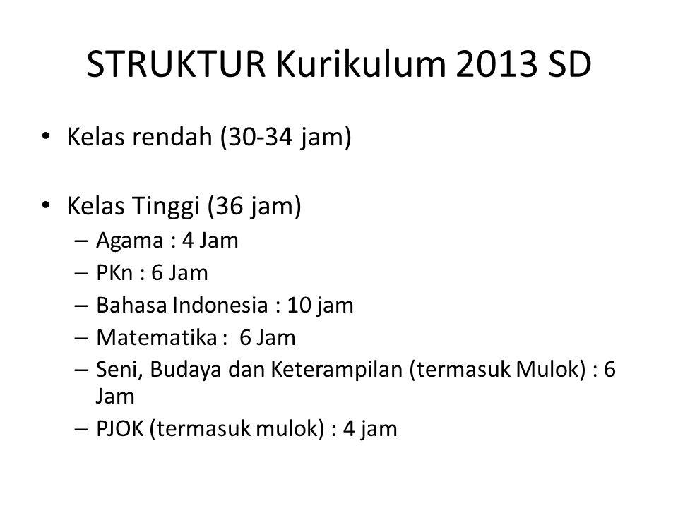 STRUKTUR Kurikulum 2013 SD Kelas rendah (30-34 jam) Kelas Tinggi (36 jam) – Agama : 4 Jam – PKn : 6 Jam – Bahasa Indonesia : 10 jam – Matematika : 6 J