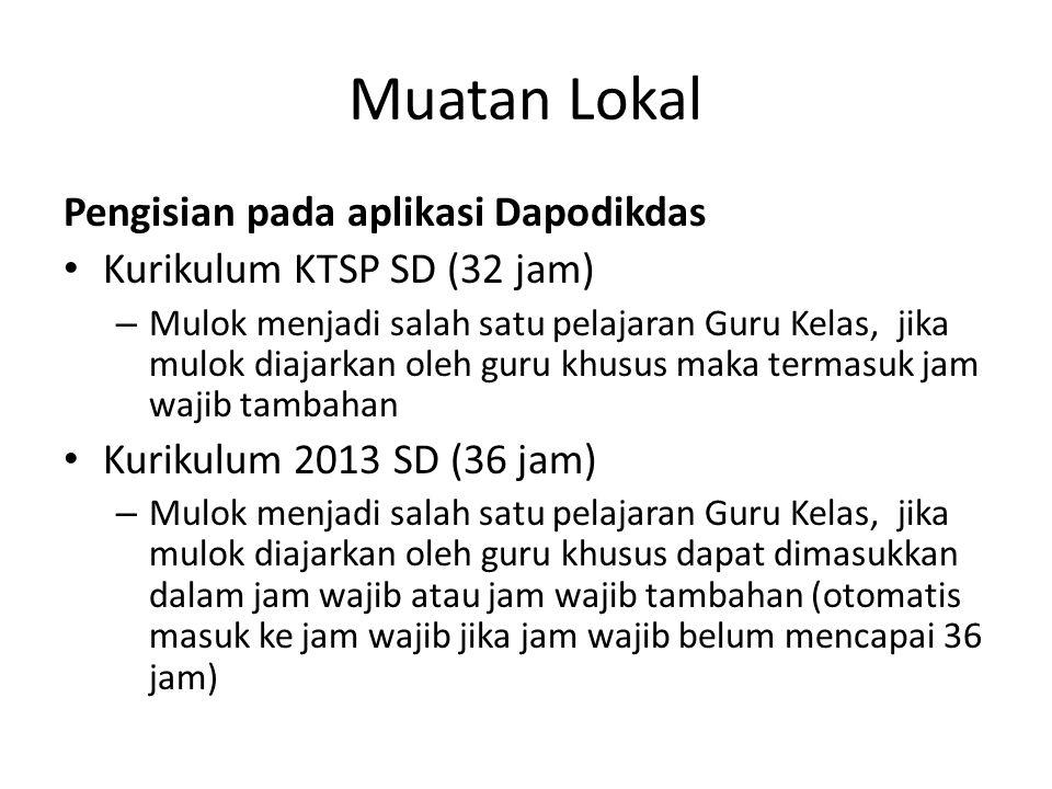 Muatan Lokal Pengisian pada aplikasi Dapodikdas Kurikulum KTSP SD (32 jam) – Mulok menjadi salah satu pelajaran Guru Kelas, jika mulok diajarkan oleh