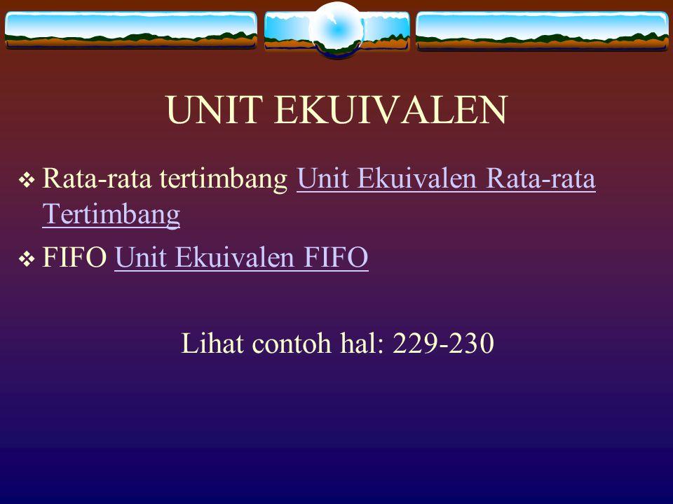 UNIT EKUIVALEN  Rata-rata tertimbang Unit Ekuivalen Rata-rata TertimbangUnit Ekuivalen Rata-rata Tertimbang  FIFO Unit Ekuivalen FIFOUnit Ekuivalen