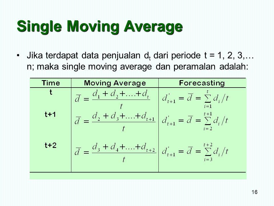 Single Moving Average Jika terdapat data penjualan d t dari periode t = 1, 2, 3,… n; maka single moving average dan peramalan adalah: 16