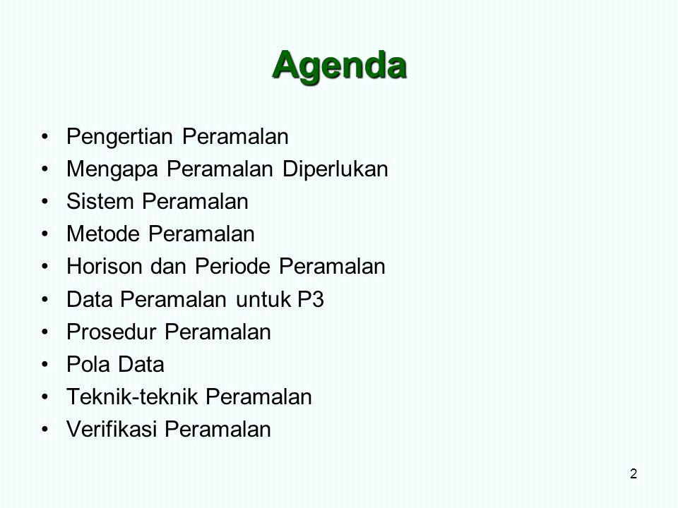 Agenda Pengertian Peramalan Mengapa Peramalan Diperlukan Sistem Peramalan Metode Peramalan Horison dan Periode Peramalan Data Peramalan untuk P3 Prose