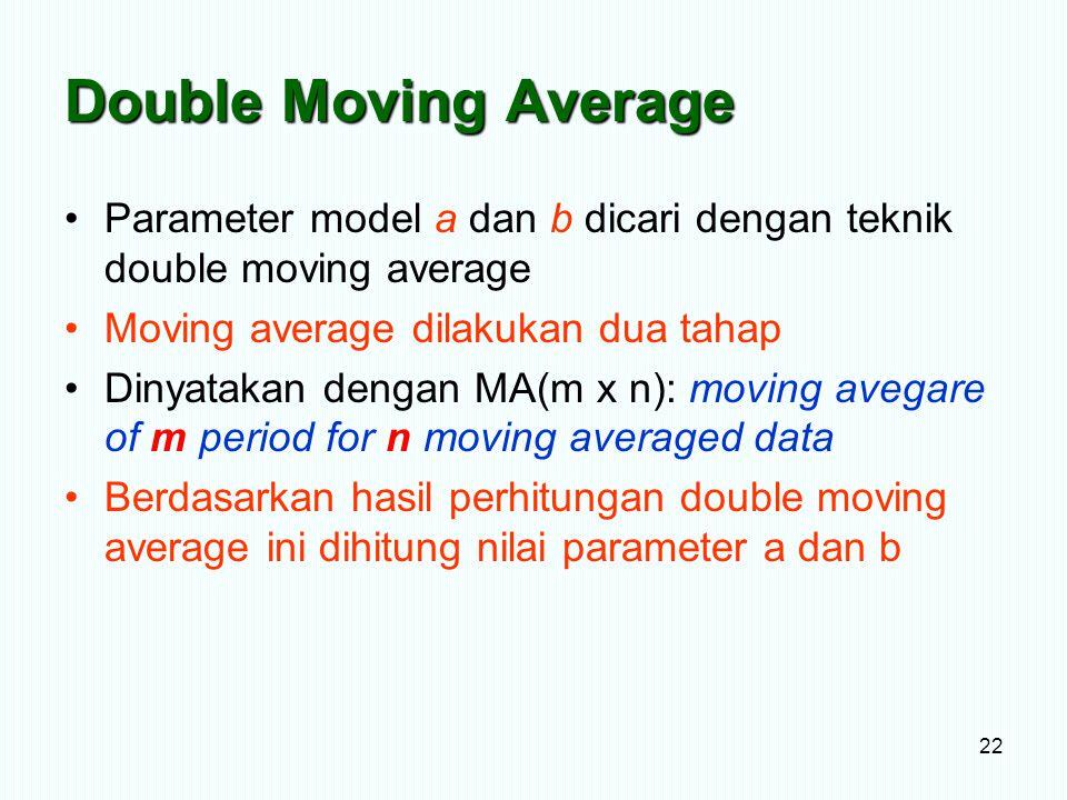 Double Moving Average Parameter model a dan b dicari dengan teknik double moving average Moving average dilakukan dua tahap Dinyatakan dengan MA(m x n