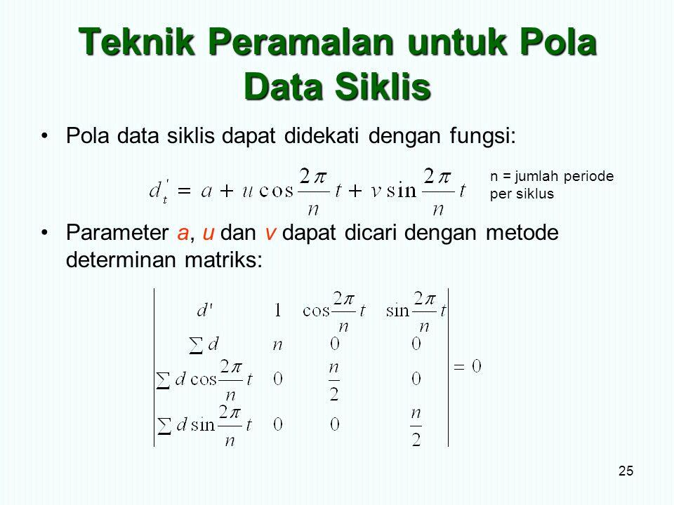 Teknik Peramalan untuk Pola Data Siklis Pola data siklis dapat didekati dengan fungsi: Parameter a, u dan v dapat dicari dengan metode determinan matr