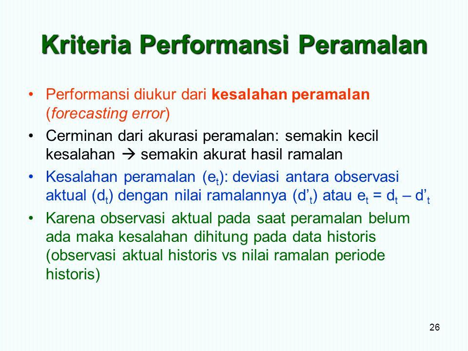 Kriteria Performansi Peramalan Performansi diukur dari kesalahan peramalan (forecasting error) Cerminan dari akurasi peramalan: semakin kecil kesalaha