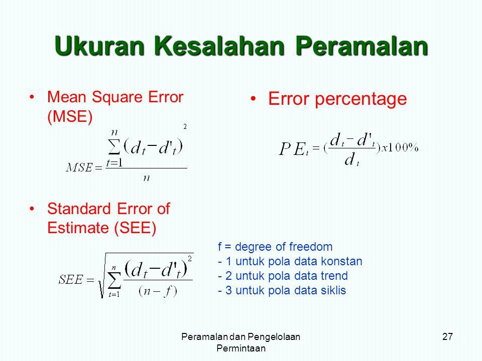 Ukuran Kesalahan Peramalan Mean Square Error (MSE) Standard Error of Estimate (SEE) Error percentage Peramalan dan Pengelolaan Permintaan 27 f = degre