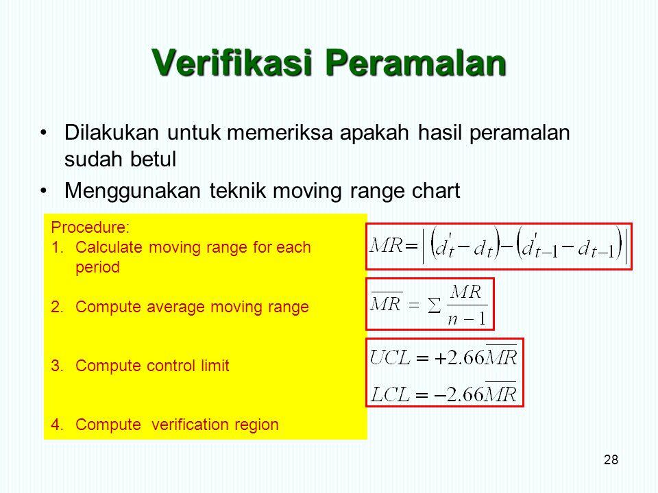 Verifikasi Peramalan Dilakukan untuk memeriksa apakah hasil peramalan sudah betul Menggunakan teknik moving range chart 28 Procedure: 1.Calculate movi