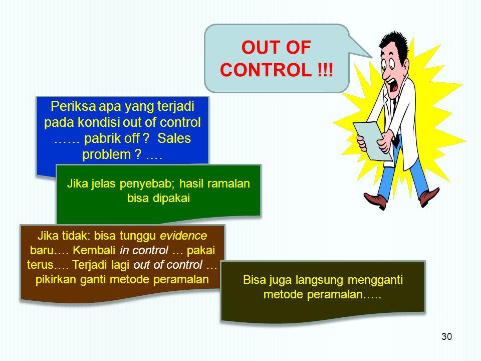 30 OUT OF CONTROL !!! Periksa apa yang terjadi pada kondisi out of control …… pabrik off ? Sales problem ? …. Jika jelas penyebab; hasil ramalan bisa