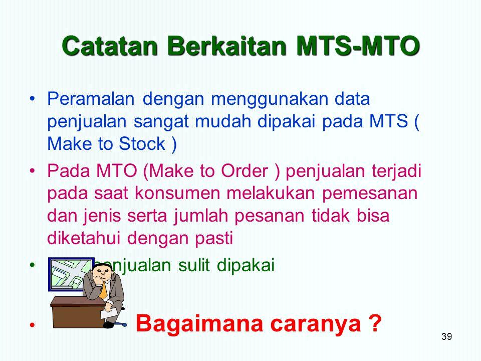 Catatan Berkaitan MTS-MTO Peramalan dengan menggunakan data penjualan sangat mudah dipakai pada MTS ( Make to Stock ) Pada MTO (Make to Order ) penjua