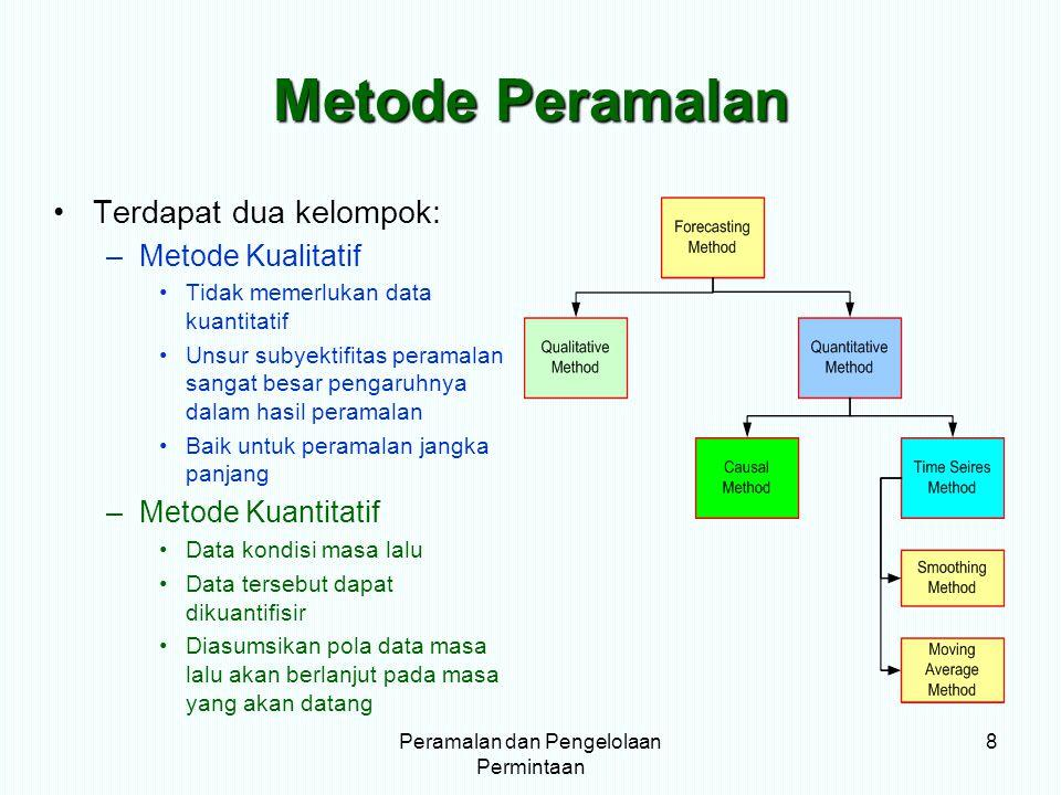 Metode Peramalan Terdapat dua kelompok: –Metode Kualitatif Tidak memerlukan data kuantitatif Unsur subyektifitas peramalan sangat besar pengaruhnya da
