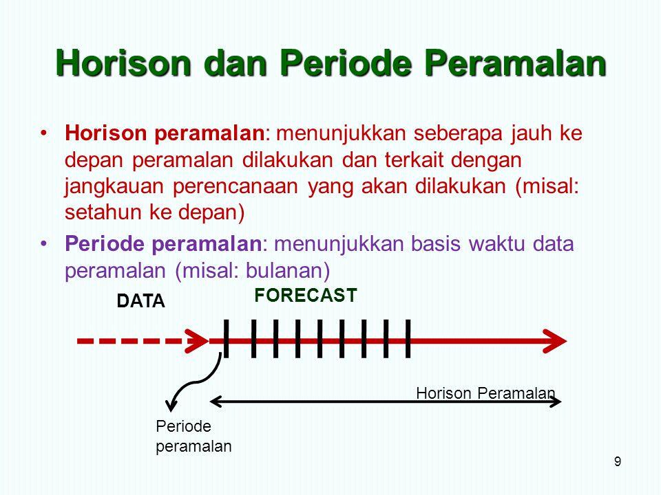 Horison dan Periode Peramalan Horison peramalan: menunjukkan seberapa jauh ke depan peramalan dilakukan dan terkait dengan jangkauan perencanaan yang