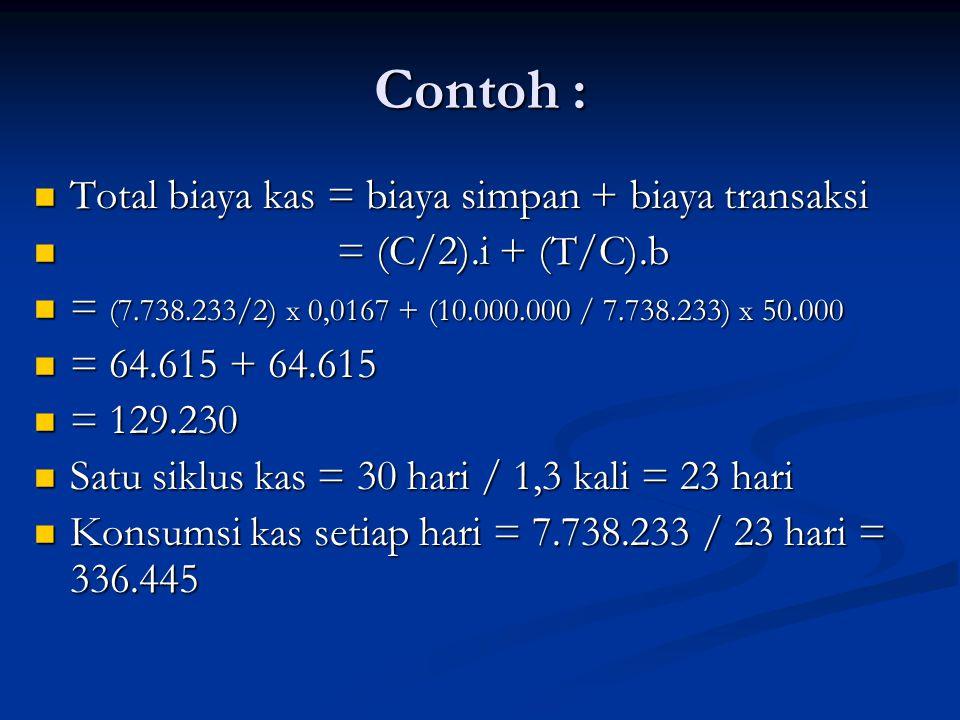 Contoh : Total biaya kas = biaya simpan + biaya transaksi Total biaya kas = biaya simpan + biaya transaksi = (C/2).i + (T/C).b = (C/2).i + (T/C).b = (