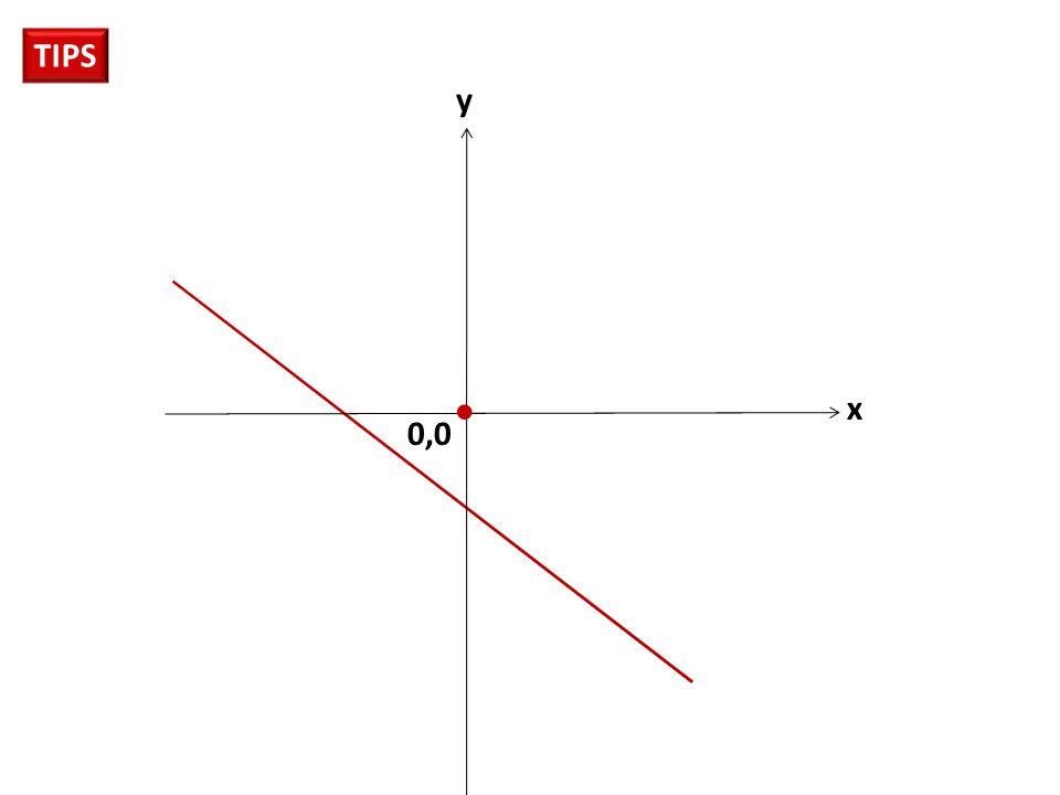 TIPS L e b i h k e c i l x y L e b i h b e s a r 0,0 