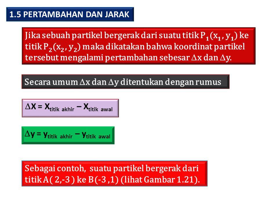 1.5 PERTAMBAHAN DAN JARAK Jika sebuah partikel bergerak dari suatu titik P 1 (x 1, y 1 ) ke titik P 2 (x 2, y 2 ) maka dikatakan bahwa koordinat parti