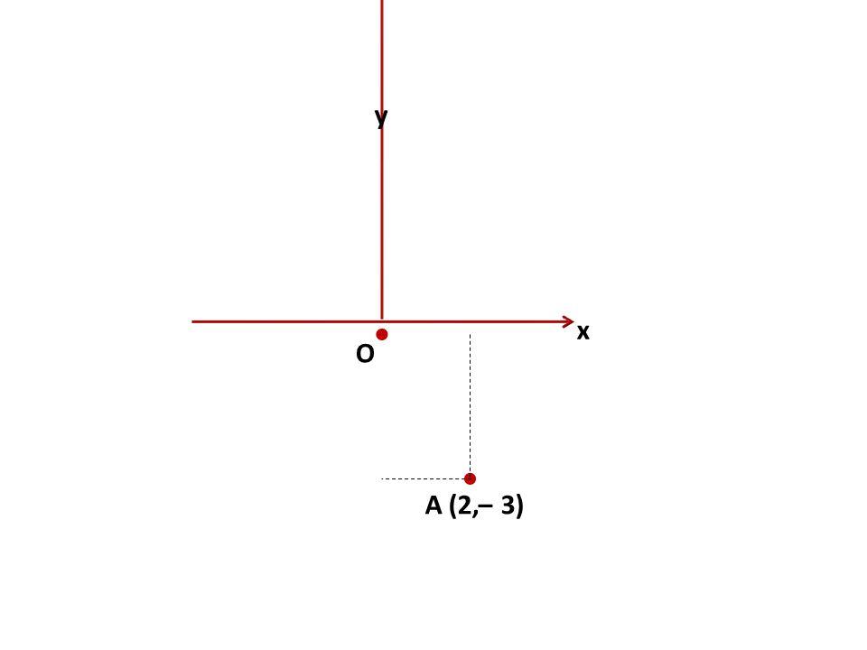 x y O   A (2,– 3)