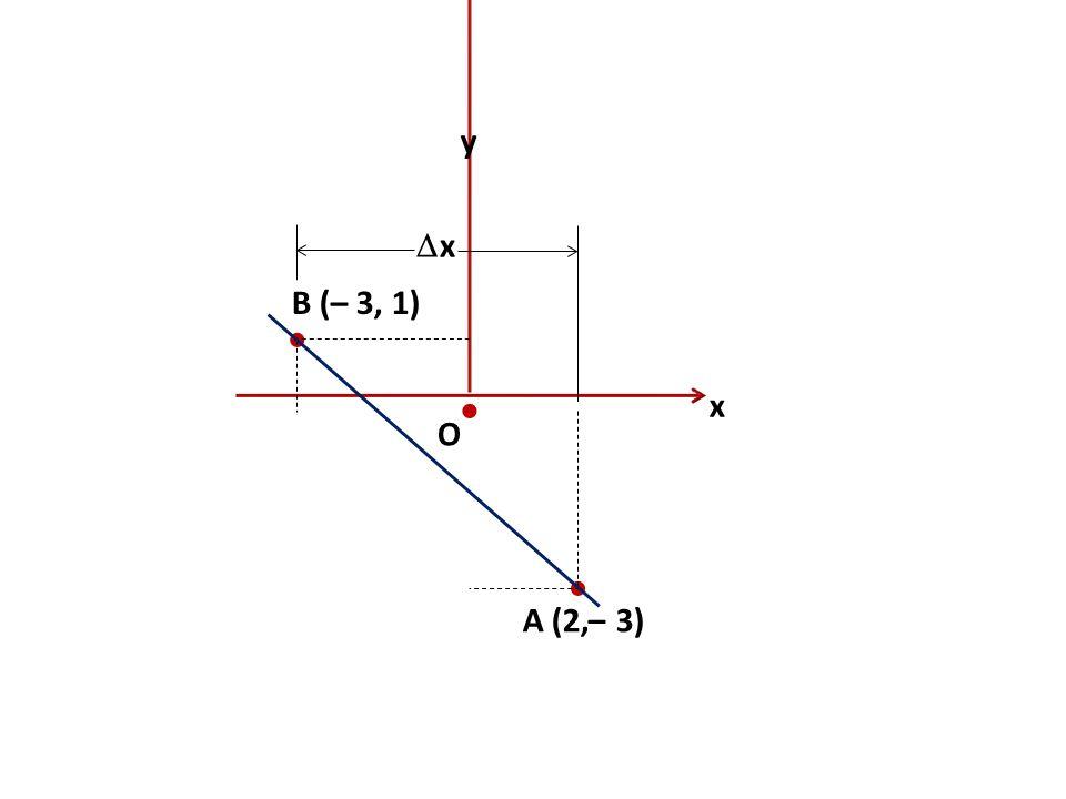 x y O    A (2,– 3) B (– 3, 1) xx