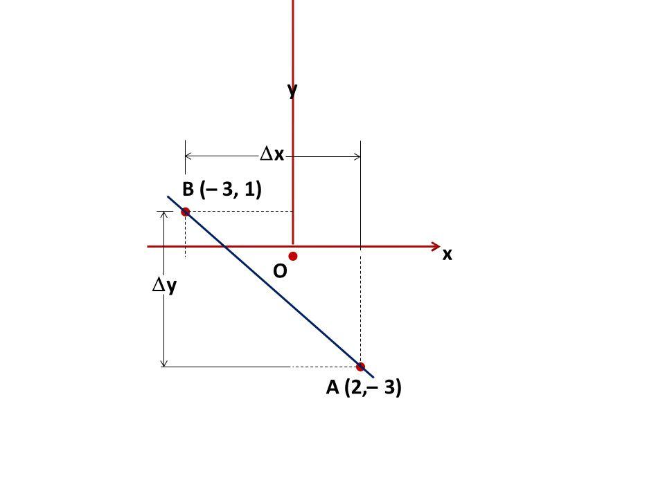 x y O    A (2,– 3) B (– 3, 1) yy xx