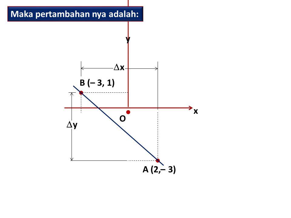 x y O    A (2,– 3) B (– 3, 1) yy xx Maka pertambahan nya adalah:
