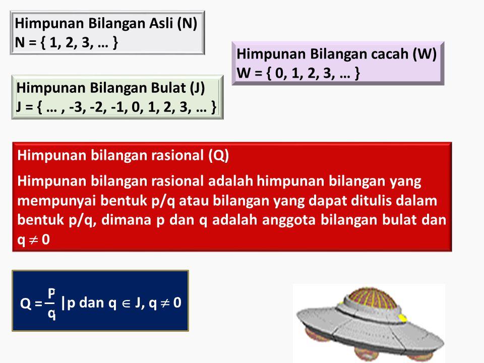 Himpunan Bilangan Asli (N) N = { 1, 2, 3, … } Himpunan Bilangan cacah (W) W = { 0, 1, 2, 3, … } Himpunan Bilangan Bulat (J) J = { …, -3, -2, -1, 0, 1,