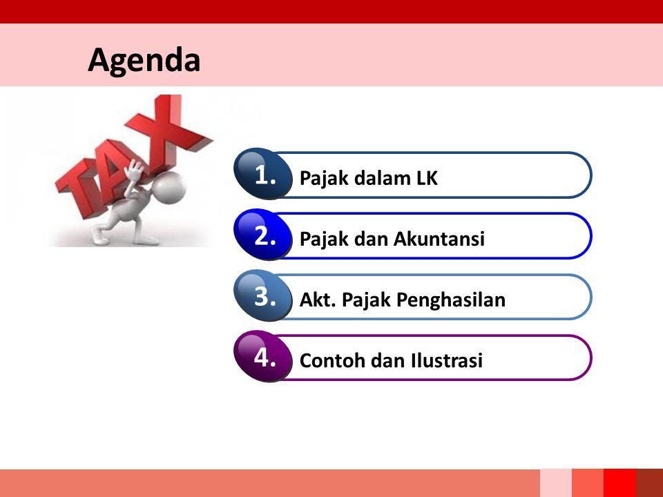 Agenda Pajak dalam LK 1. Pajak dan Akuntansi 2. Akt. Pajak Penghasilan 3. Contoh dan Ilustrasi 4.