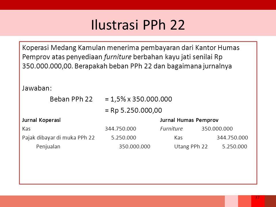 Ilustrasi PPh 22 Koperasi Medang Kamulan menerima pembayaran dari Kantor Humas Pemprov atas penyediaan furniture berbahan kayu jati senilai Rp 350.000