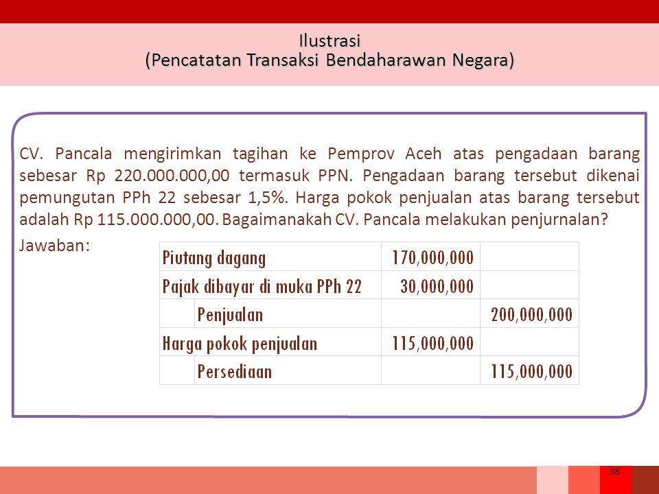 CV. Pancala mengirimkan tagihan ke Pemprov Aceh atas pengadaan barang sebesar Rp 220.000.000,00 termasuk PPN. Pengadaan barang tersebut dikenai pemung
