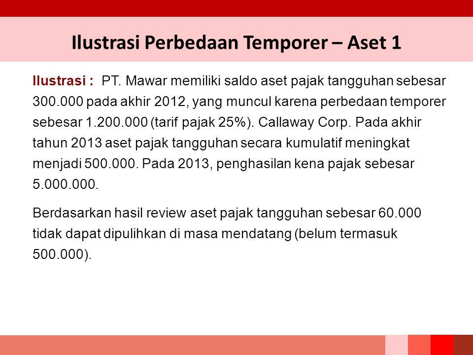 Ilustrasi : PT. Mawar memiliki saldo aset pajak tangguhan sebesar 300.000 pada akhir 2012, yang muncul karena perbedaan temporer sebesar 1.200.000 (ta
