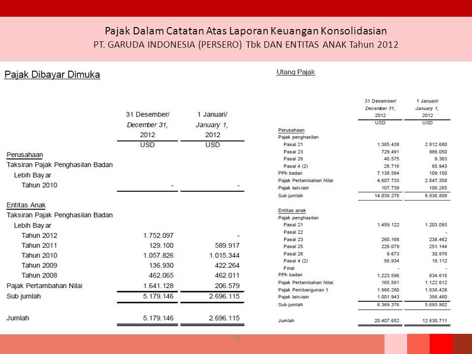 Pajak Dalam Catatan Atas Laporan Keuangan Konsolidasian PT. GARUDA INDONESIA (PERSERO) Tbk DAN ENTITAS ANAK Tahun 2012 70