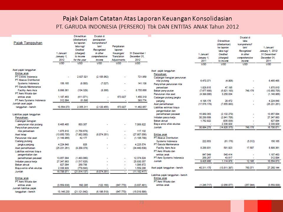 Pajak Dalam Catatan Atas Laporan Keuangan Konsolidasian PT. GARUDA INDONESIA (PERSERO) Tbk DAN ENTITAS ANAK Tahun 2012 73